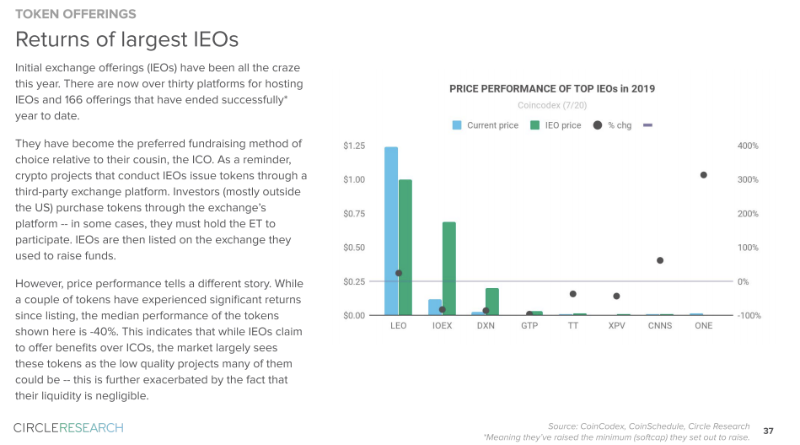 IEOに関する指摘図