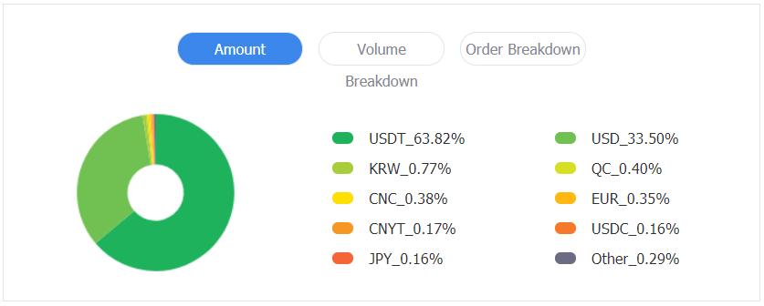 20190802_ビットコインAmount
